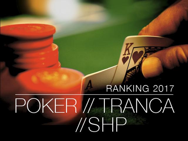 ranking_anual640